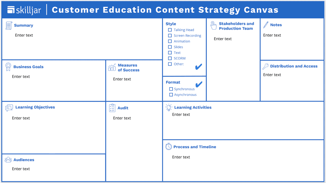 Customer Education Content Strategy Canvas