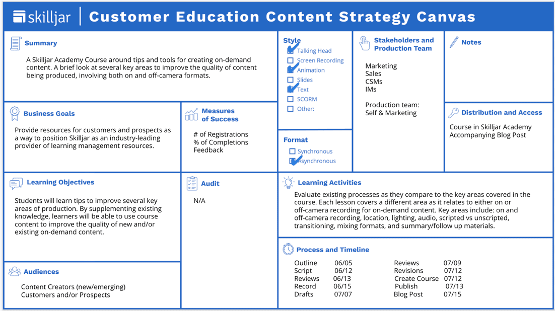 Customer Education Content Strategy Canvas_Example