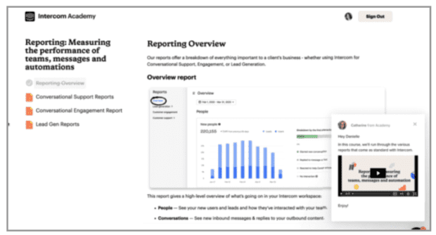 Reporting Overview Demo