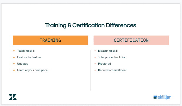 Training and Certification Differences